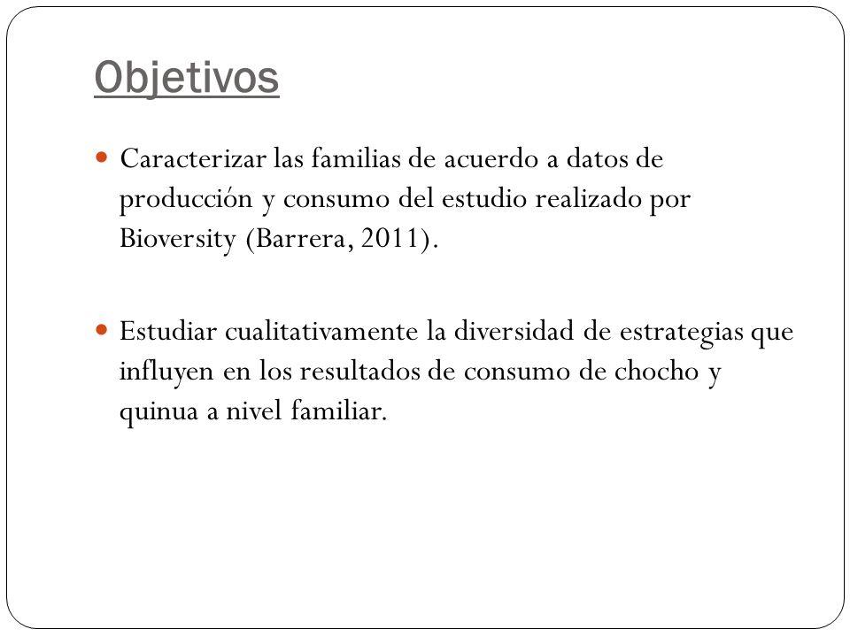 Objetivos Caracterizar las familias de acuerdo a datos de producción y consumo del estudio realizado por Bioversity (Barrera, 2011).