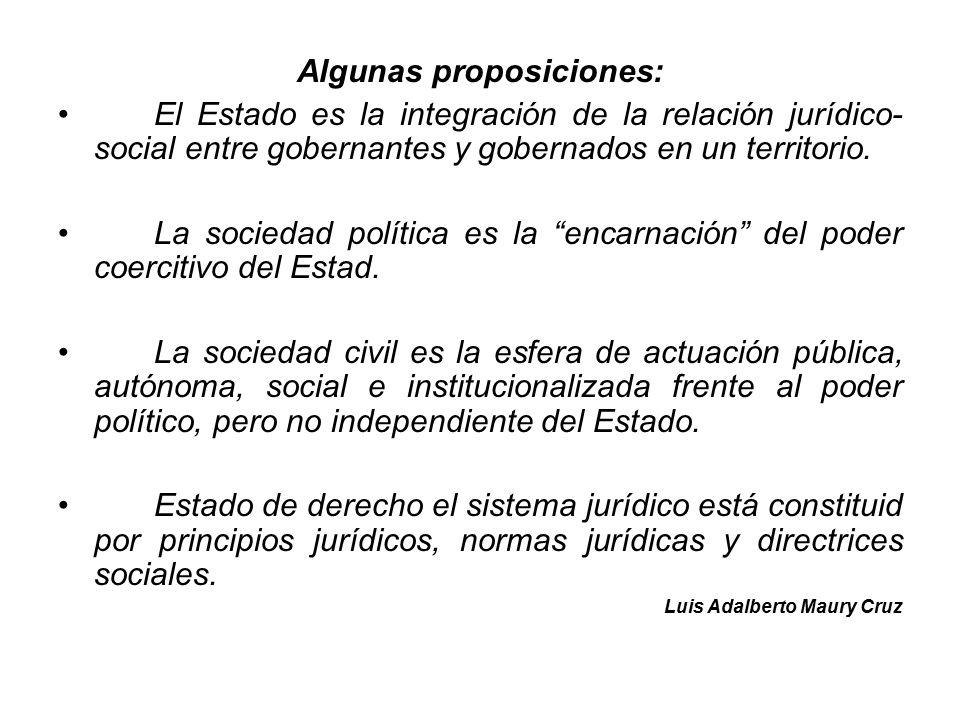 Algunas proposiciones: El Estado es la integración de la relación jurídico- social entre gobernantes y gobernados en un territorio.