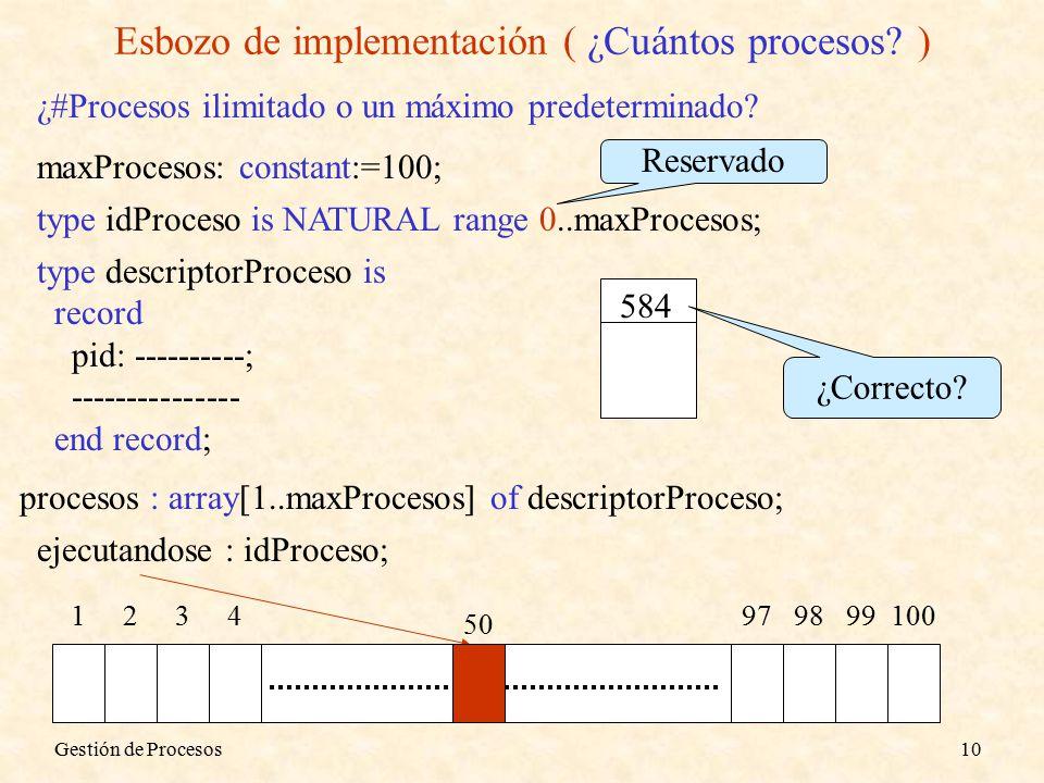 Gestión de Procesos10 Esbozo de implementación ( ¿Cuántos procesos.