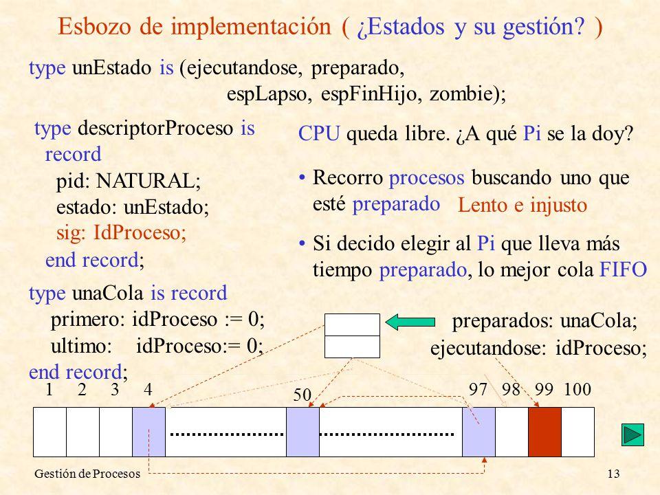 Gestión de Procesos13 Esbozo de implementación ( ¿Estados y su gestión.