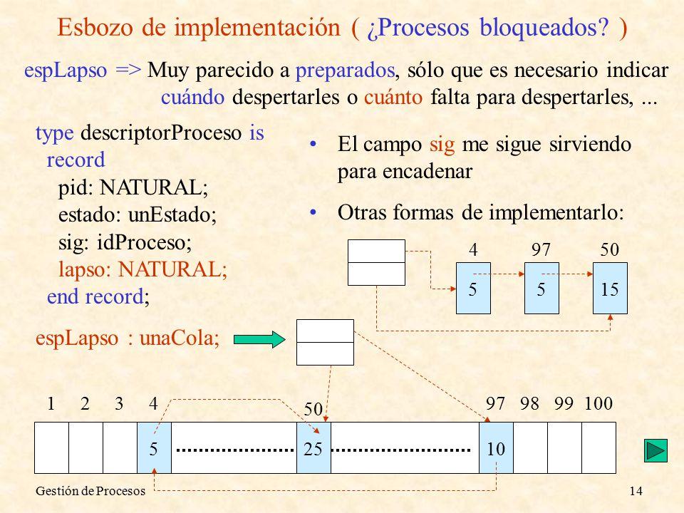 Gestión de Procesos14 Esbozo de implementación ( ¿Procesos bloqueados.