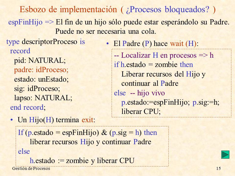 Gestión de Procesos15 Esbozo de implementación ( ¿Procesos bloqueados.