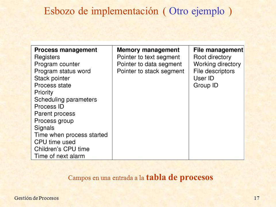 Gestión de Procesos17 Campos en una entrada a la tabla de procesos Esbozo de implementación ( Otro ejemplo )