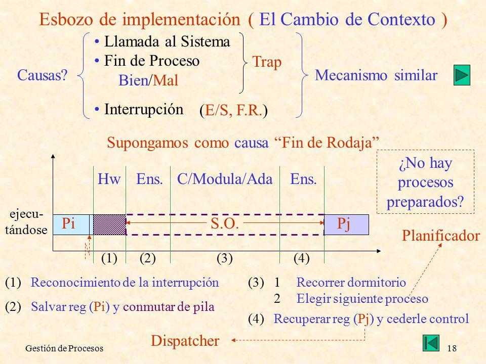 Gestión de Procesos18 Esbozo de implementación ( El Cambio de Contexto ) Causas.