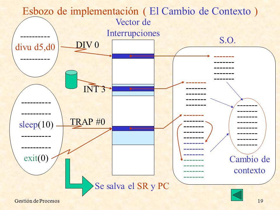 Gestión de Procesos19 Vector de Interrupciones S.O.
