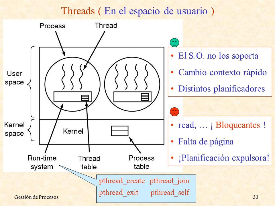 Gestión de Procesos33 pthread_create pthread_join pthread_exit pthread_self Threads ( En el espacio de usuario ) El S.O.