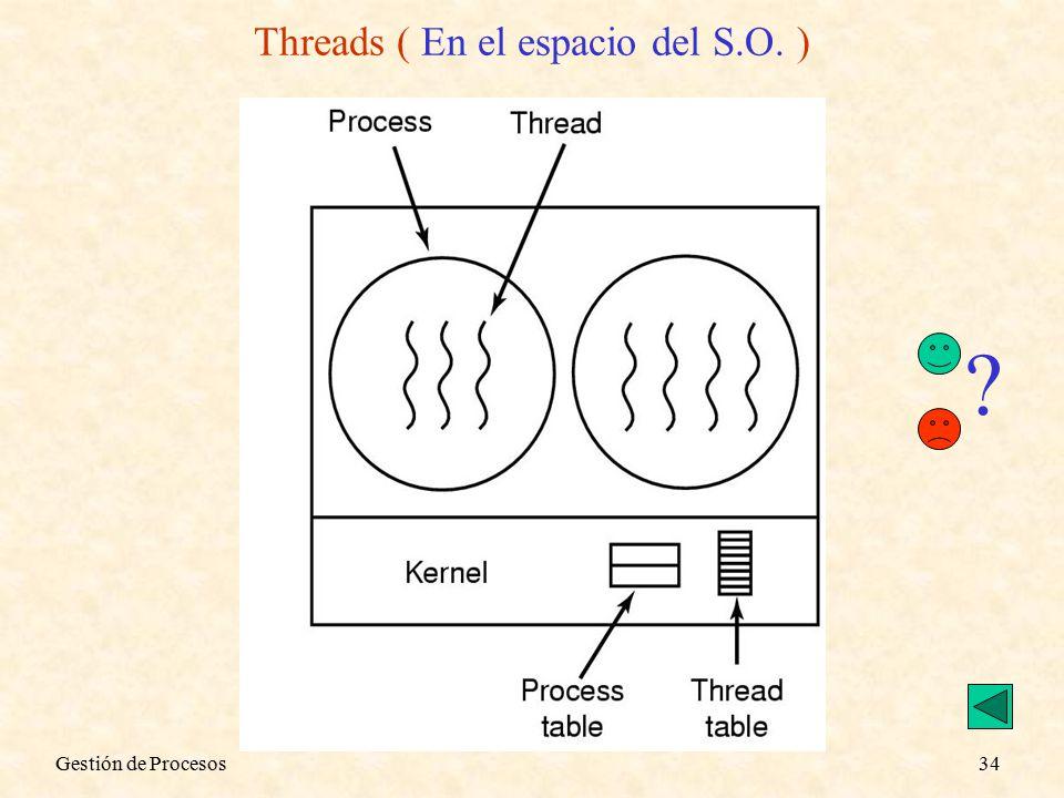 Gestión de Procesos34 Threads ( En el espacio del S.O. )