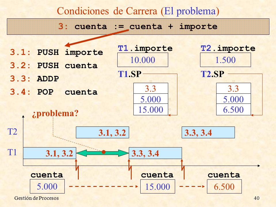 Gestión de Procesos40 3: cuenta := cuenta + importe Condiciones de Carrera (El problema) 3.1: PUSH importe 3.2: PUSH cuenta 3.3: ADDP 3.4: POP cuenta 3.1, 3.2 T1 T2 5.000 cuenta 10.000 T1.importe 3.3 5.000 10.000 T1.SP 3.1, 3.2 1.500 T2.importe 3.3 5.000 1.500 T2.SP 3.3, 3.4 15.000 cuenta 3.3, 3.4 6.500 cuenta 6.500 ¿problema