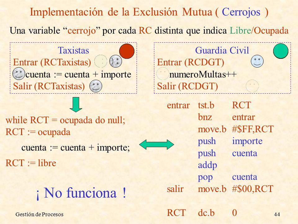 Gestión de Procesos44 Implementación de la Exclusión Mutua ( Cerrojos ) Una variable cerrojo por cada RC distinta que indica Libre/Ocupada Taxistas Entrar (RCTaxistas) cuenta := cuenta + importe Salir (RCTaxistas) Guardia Civil Entrar (RCDGT) numeroMultas++ Salir (RCDGT) while RCT = ocupada do null; RCT := ocupada cuenta := cuenta + importe; RCT := libre entrartst.bRCT bnzentrar move.b#$FF,RCT pushimporte pushcuenta addp popcuenta salirmove.b#$00,RCT RCTdc.b0 ¡ No funciona !