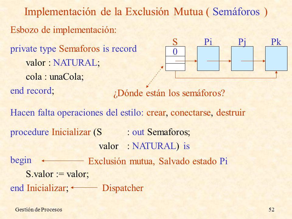 Gestión de Procesos52 Implementación de la Exclusión Mutua ( Semáforos ) private type Semaforos is record valor : NATURAL; cola : unaCola; end record; procedure Inicializar (S: out Semaforos; valor: NATURAL) is begin S.valor := valor; end Inicializar; Esbozo de implementación: 0 SPiPkPj ¿Dónde están los semáforos.