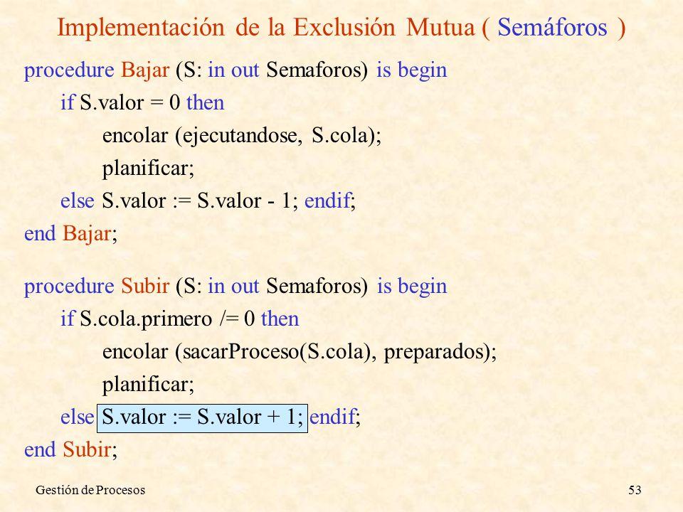 Gestión de Procesos53 Implementación de la Exclusión Mutua ( Semáforos ) procedure Bajar (S: in out Semaforos) is begin if S.valor = 0 then encolar (ejecutandose, S.cola); planificar; else S.valor := S.valor - 1; endif; end Bajar; procedure Subir (S: in out Semaforos) is begin if S.cola.primero /= 0 then encolar (sacarProceso(S.cola), preparados); planificar; else S.valor := S.valor + 1; endif; end Subir;