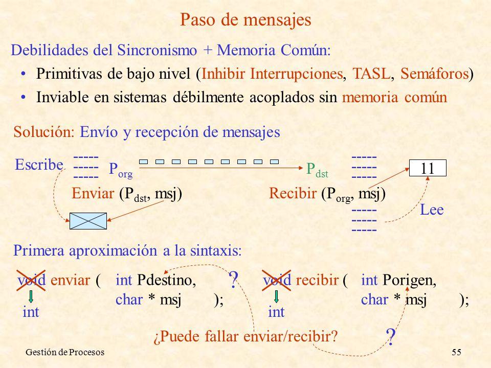 Gestión de Procesos55 Paso de mensajes Debilidades del Sincronismo + Memoria Común: Primitivas de bajo nivel (Inhibir Interrupciones, TASL, Semáforos) Inviable en sistemas débilmente acoplados sin memoria común Solución: Envío y recepción de mensajes P org P dst Enviar (P dst, msj)Recibir (P org, msj) ----- Escribe 11 ----- 11 Lee Primera aproximación a la sintaxis: void enviar (int Pdestino,void recibir (int Porigen, char * msj);char * msj); ¿Puede fallar enviar/recibir.