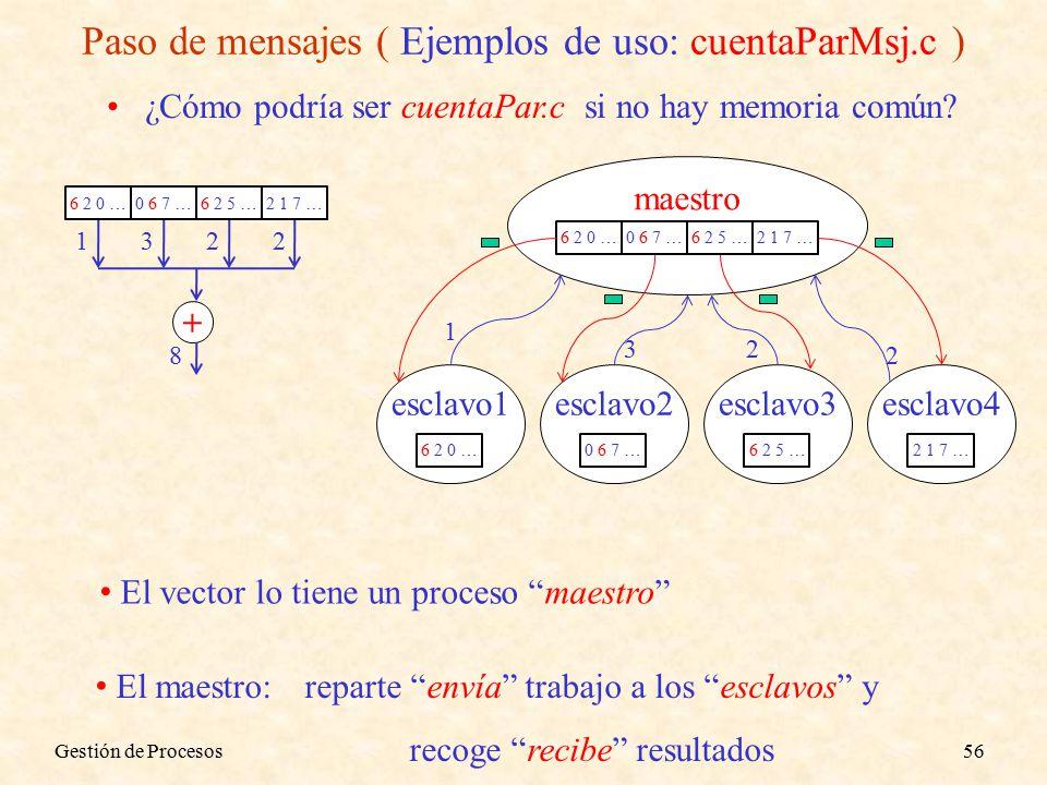Paso de mensajes ( Ejemplos de uso: cuentaParMsj.c ) ¿Cómo podría ser cuentaPar.c si no hay memoria común.