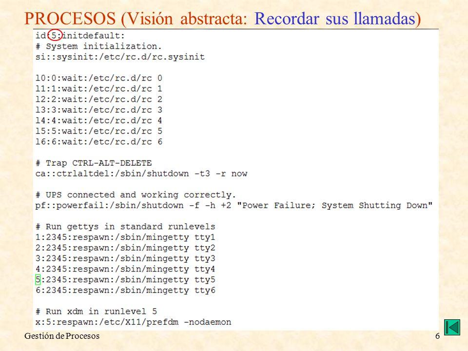 Gestión de Procesos6 PROCESOS (Visión abstracta: Recordar sus llamadas)