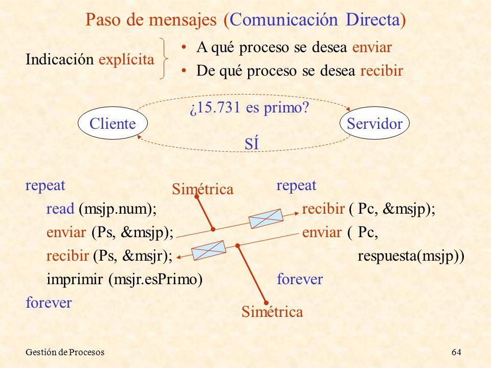 Gestión de Procesos64 Paso de mensajes (Comunicación Directa) Indicación explícita A qué proceso se desea enviar De qué proceso se desea recibir ClienteServidor ¿15.731 es primo.