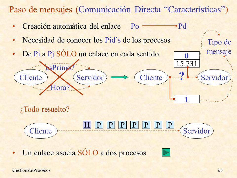 Gestión de Procesos65 Paso de mensajes (Comunicación Directa Características ) Creación automática del enlace PoPd Necesidad de conocer los Pid's de los procesos De Pi a Pj SÓLO un enlace en cada sentido ClienteServidor esPrimo.