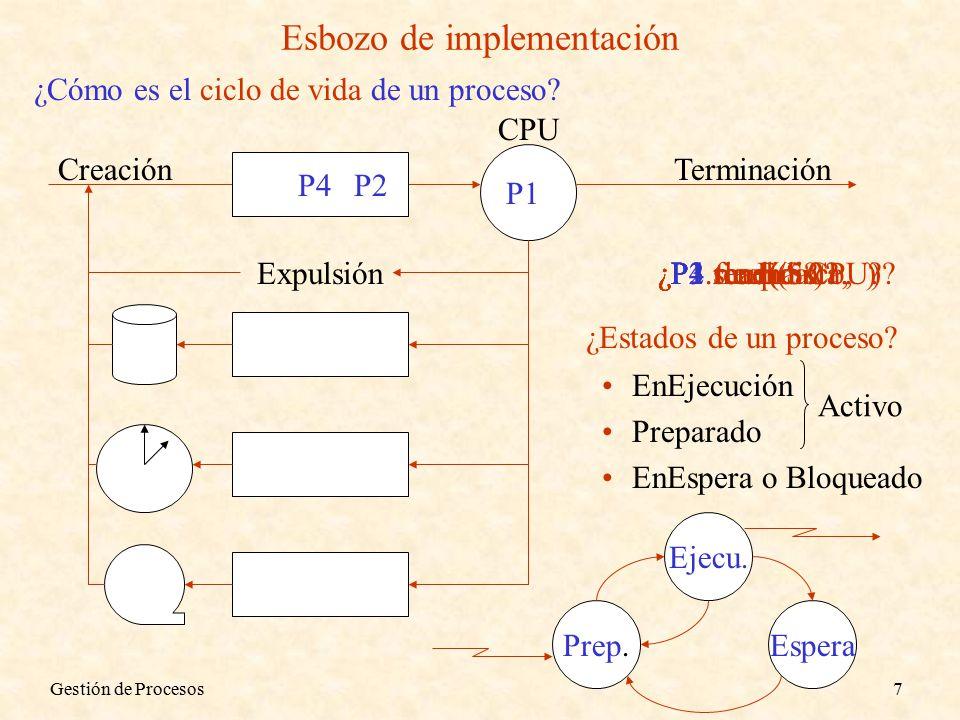 Gestión de Procesos7 Esbozo de implementación ¿Cómo es el ciclo de vida de un proceso.