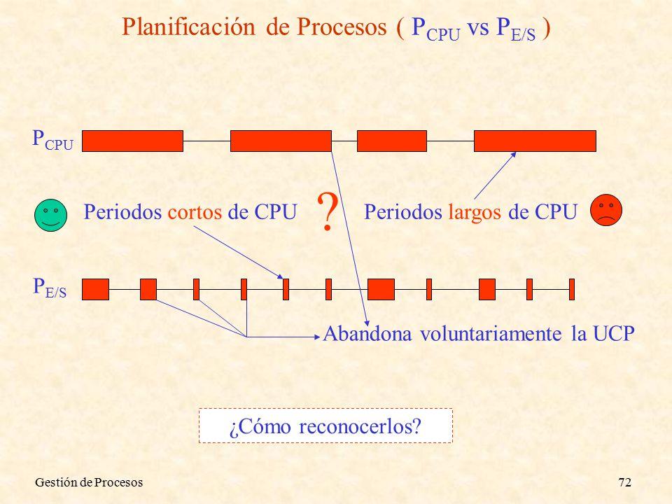Gestión de Procesos72 Planificación de Procesos ( P CPU vs P E/S ) P CPU P E/S Periodos largos de CPU Periodos cortos de CPU .