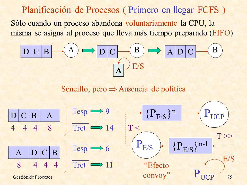 Gestión de Procesos75 Planificación de Procesos ( Primero en llegar FCFS ) Sólo cuando un proceso abandona voluntariamente la CPU, la misma se asigna al proceso que lleva más tiempo preparado (FIFO) DC A B AD B CD B C A E/S Sencillo, pero  Ausencia de política DCBA 4 4 4 8 DCBA 8 4 4 4 Tesp Tret 9 14 Tesp Tret 6 11 Efecto convoy {P E/S } n P UCP P E/S {P E/S } n-1 P UCP E/S T >> T <