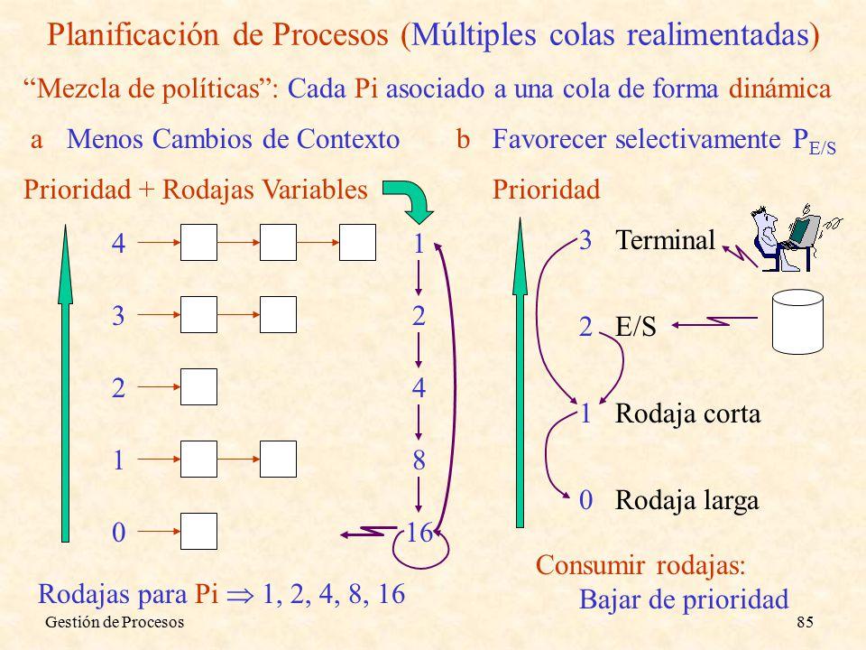 Gestión de Procesos85 Planificación de Procesos (Múltiples colas realimentadas) Mezcla de políticas : Cada Pi asociado a una cola de forma dinámica aMenos Cambios de Contexto Prioridad 4 3 2 1 0 1 + Rodajas Variables 2 4 8 16 Rodajas para Pi  1, 2, 4, 8, 16 bFavorecer selectivamente P E/S Prioridad 3Terminal 2E/S 1Rodaja corta 0Rodaja larga Consumir rodajas: Bajar de prioridad