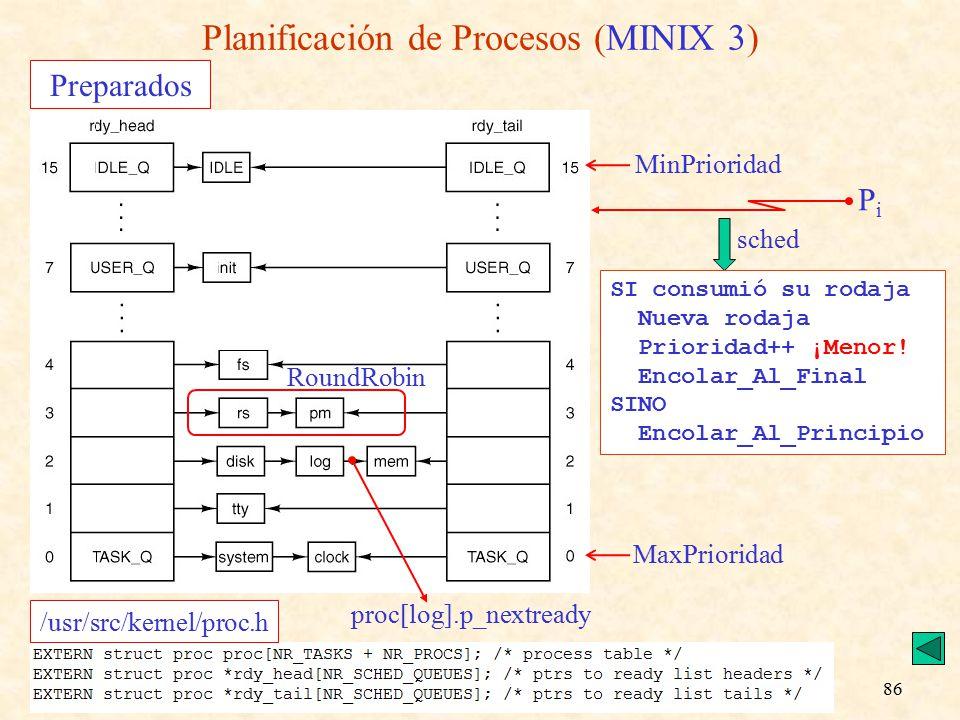 86 Planificación de Procesos (MINIX 3) /usr/src/kernel/proc.h PiPi SI consumió su rodaja Nueva rodaja Prioridad++ ¡Menor.