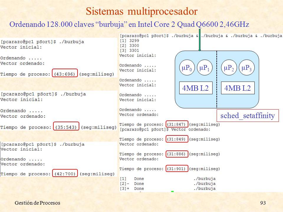 Gestión de Procesos93 Sistemas multiprocesador Ordenando 128.000 claves burbuja en Intel Core 2 Quad Q6600 2,46GHz µP 0 4MB L2 µP 1 µP 2 4MB L2 µP 3 sched_setaffinity