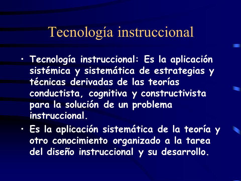 Tecnología instruccional Tecnología instruccional: Es la aplicación sistémica y sistemática de estrategias y técnicas derivadas de las teorías conductista, cognitiva y constructivista para la solución de un problema instruccional.