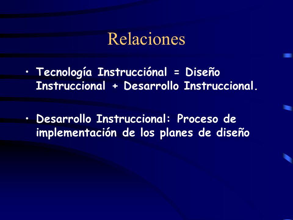 Relaciones Tecnología Instrucciónal = Diseño Instruccional + Desarrollo Instruccional.