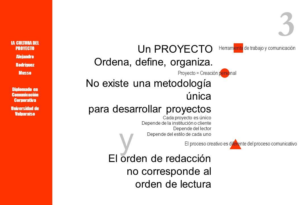 LA CULTURA DEL PROYECTO Alejandro Rodríguez Musso Diplomado en Comunicación Corporativa Universidad de Valparaíso Trabajar por proyectos es una 3 FORMA DE VIDA CRITERIOS BÁSICOS Herramienta de trabajo y comunicación Proyecto = Creación personal El proceso creativo es diferente del proceso comunicativo