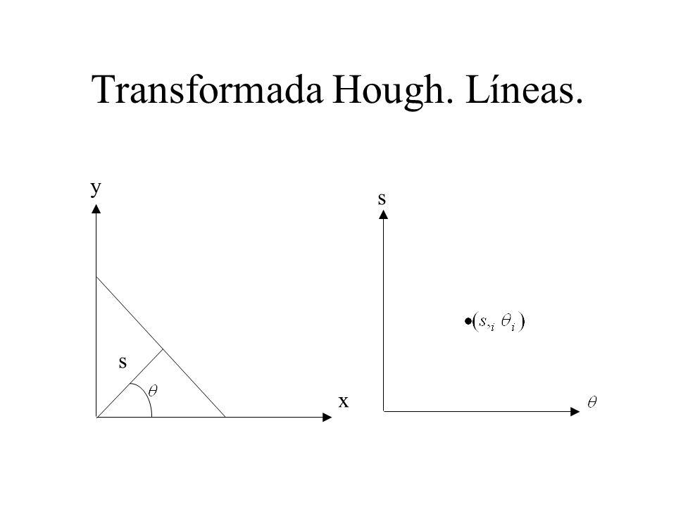 Transformada Hough. Líneas. s s y x