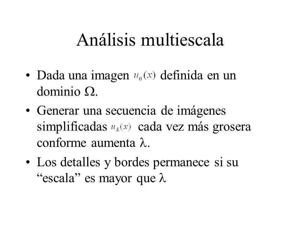 Análisis multiescala Dada una imagen definida en un dominio .