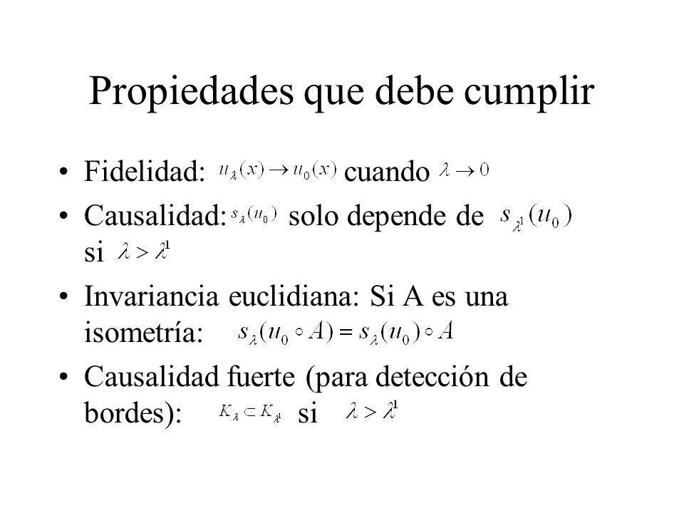 Propiedades que debe cumplir Fidelidad: cuando Causalidad: solo depende de si Invariancia euclidiana: Si A es una isometría: Causalidad fuerte (para detección de bordes): si