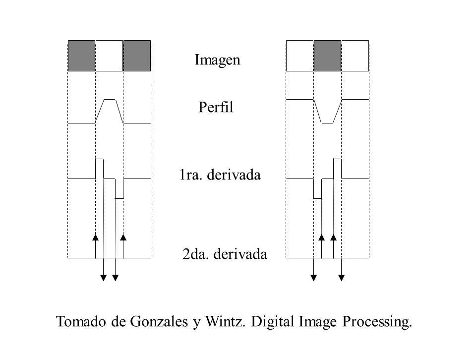 Imagen Perfil 1ra. derivada 2da. derivada Tomado de Gonzales y Wintz. Digital Image Processing.