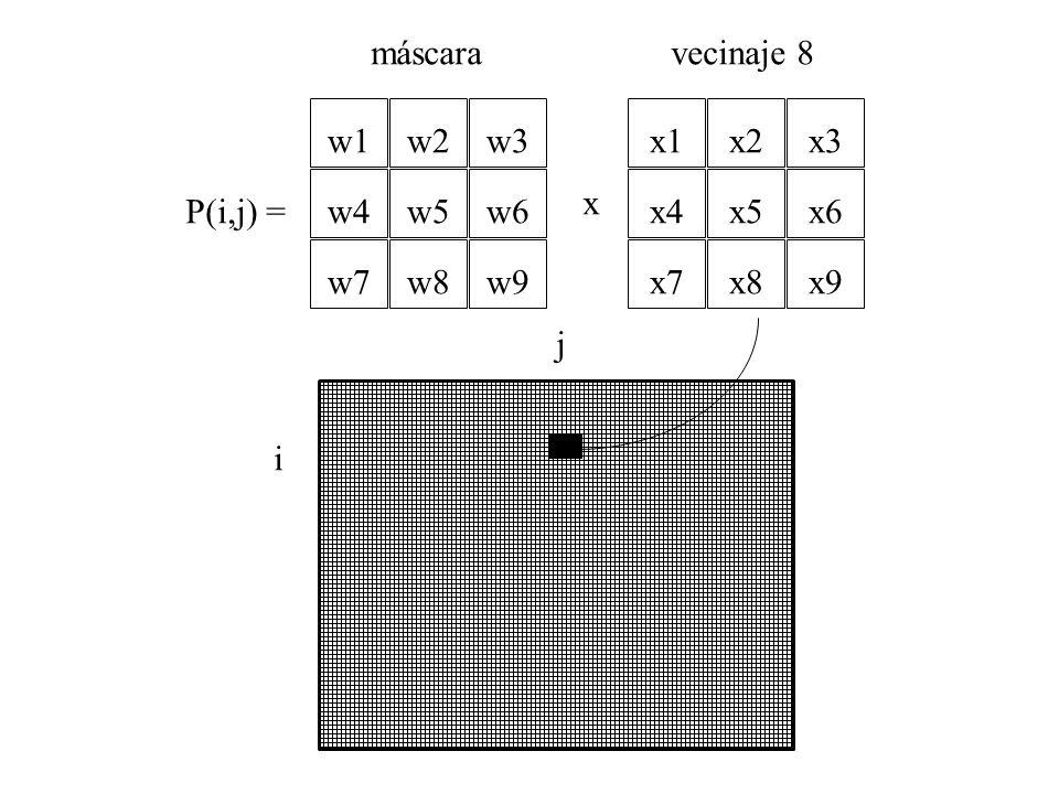 w1 w4 w7 w2 w5 w8 w3 w6 w9 x x1 x4 x7 x2 x5 x8 x3 x6 x9 P(i,j) = i j máscaravecinaje 8