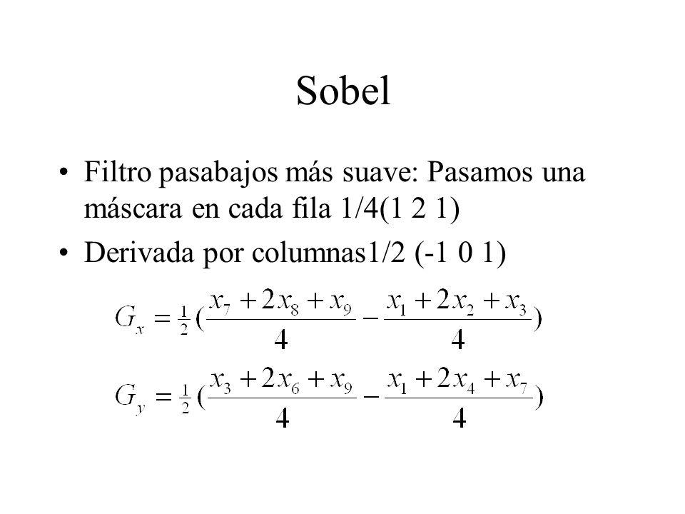 Sobel Filtro pasabajos más suave: Pasamos una máscara en cada fila 1/4(1 2 1) Derivada por columnas1/2 (-1 0 1)