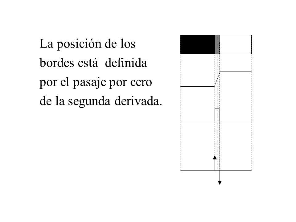 La posición de los bordes está definida por el pasaje por cero de la segunda derivada.