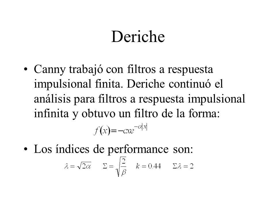Deriche Canny trabajó con filtros a respuesta impulsional finita.