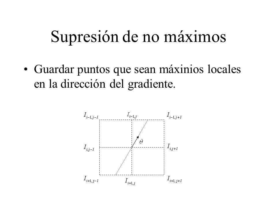 Supresión de no máximos Guardar puntos que sean máxinios locales en la dirección del gradiente.