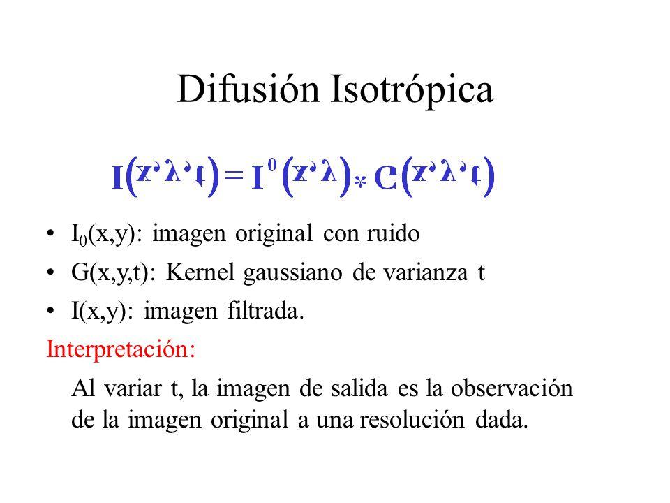 Difusión Isotrópica I 0 (x,y): imagen original con ruido G(x,y,t): Kernel gaussiano de varianza t I(x,y): imagen filtrada.