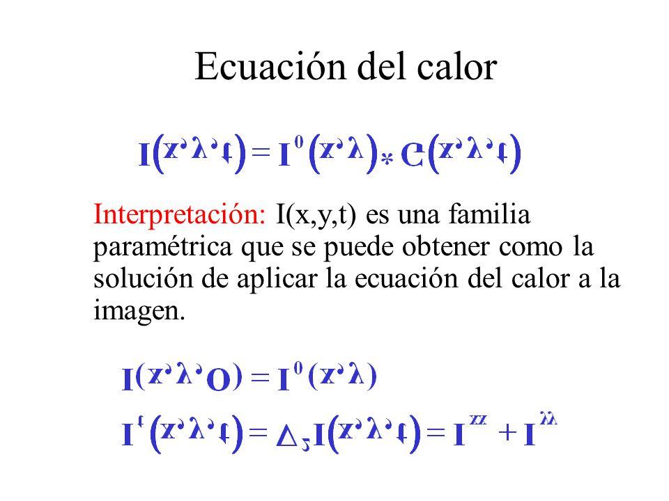 Ecuación del calor Interpretación: I(x,y,t) es una familia paramétrica que se puede obtener como la solución de aplicar la ecuación del calor a la imagen.