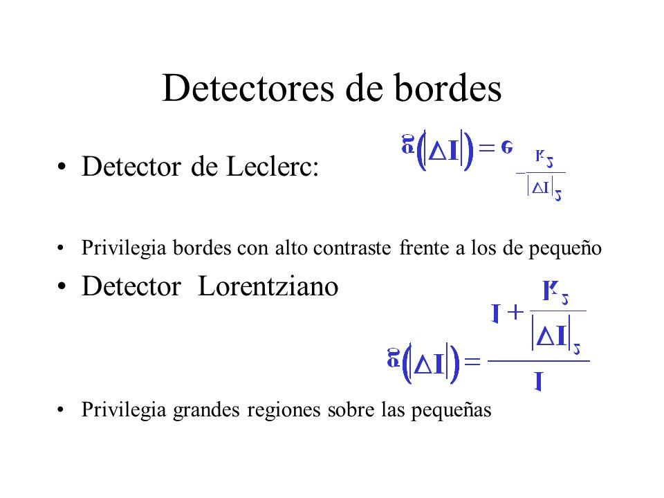 Detectores de bordes Detector de Leclerc: Privilegia bordes con alto contraste frente a los de pequeño Detector Lorentziano Privilegia grandes regiones sobre las pequeñas
