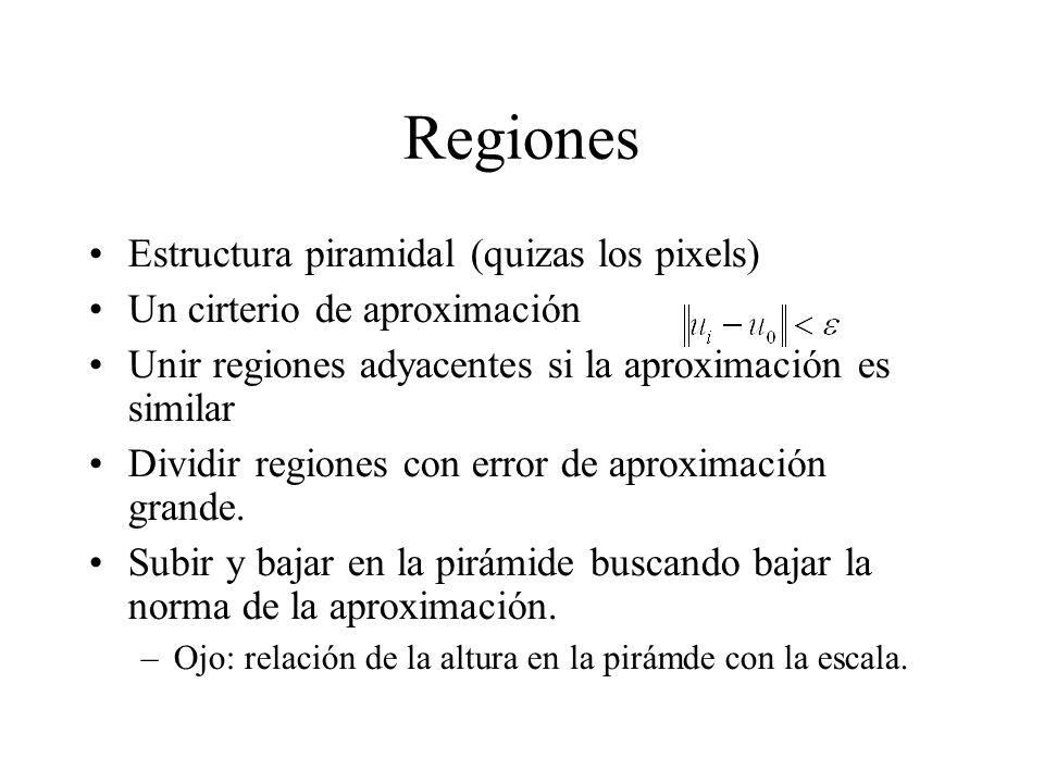 Regiones Estructura piramidal (quizas los pixels) Un cirterio de aproximación Unir regiones adyacentes si la aproximación es similar Dividir regiones con error de aproximación grande.
