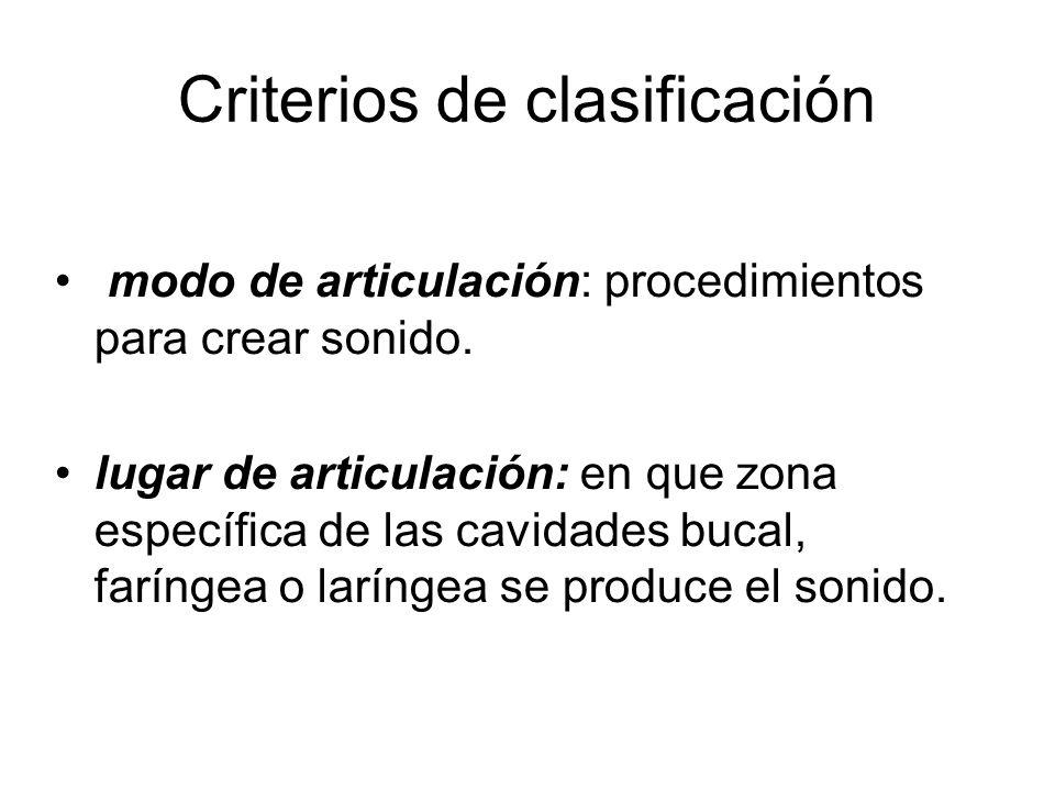 Criterios de clasificación modo de articulación: procedimientos para crear sonido.
