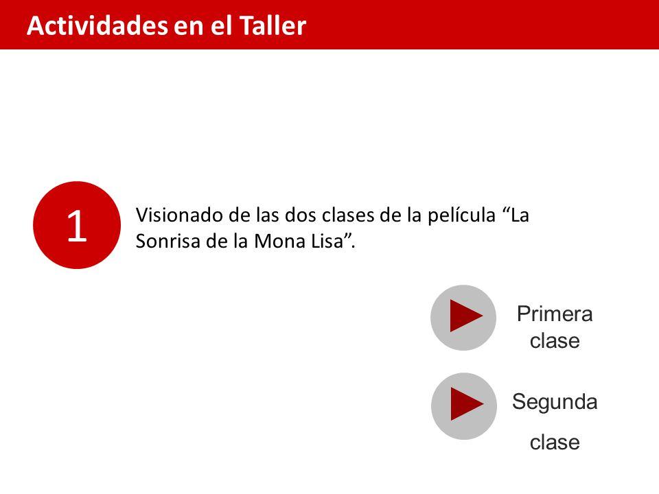 Actividades en el Taller 1 Visionado de las dos clases de la película La Sonrisa de la Mona Lisa .