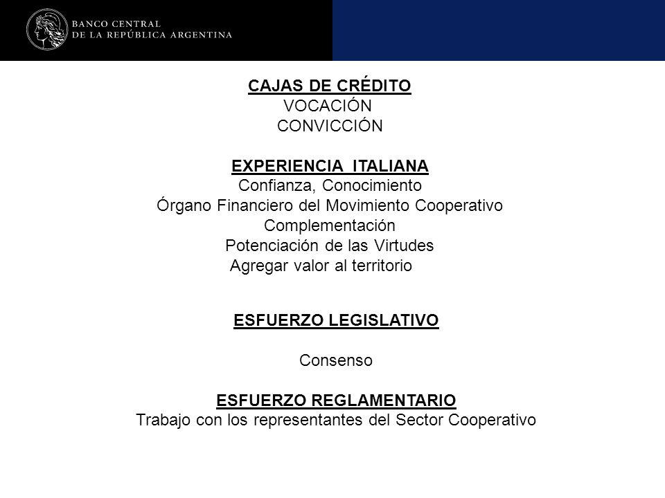 CAJAS DE CRÉDITO VOCACIÓN CONVICCIÓN EXPERIENCIA ITALIANA Confianza, Conocimiento Órgano Financiero del Movimiento Cooperativo Complementación Potenciación de las Virtudes Agregar valor al territorio ESFUERZO LEGISLATIVO Consenso ESFUERZO REGLAMENTARIO Trabajo con los representantes del Sector Cooperativo
