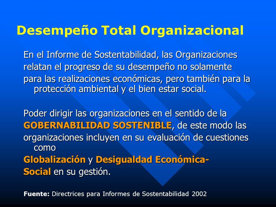 Desempeño Total Organizacional En el Informe de Sostentabilidad, las Organizaciones relatan el progreso de su desempeño no solamente para las realizaciones económicas, pero también para la protección ambiental y el bien estar social.