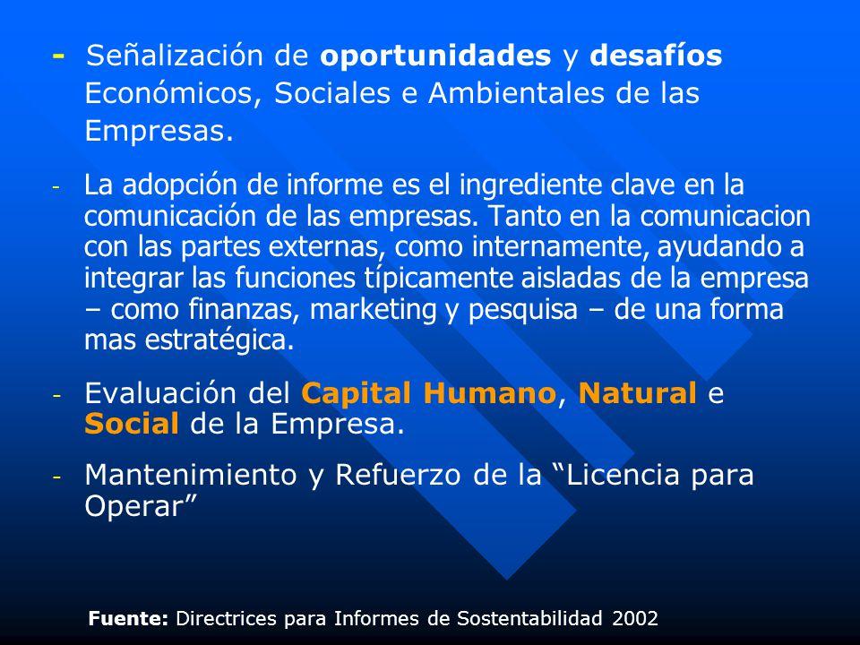 - Señalización de oportunidades y desafíos Económicos, Sociales e Ambientales de las Empresas.