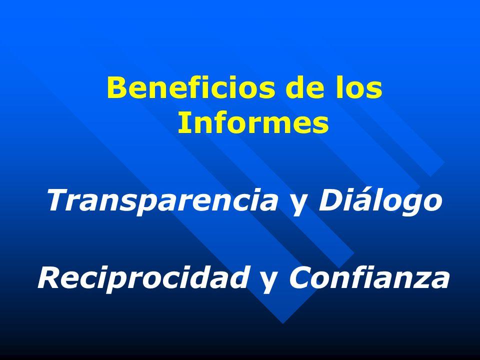 Beneficios de los Informes Transparencia y Diálogo Reciprocidad y Confianza