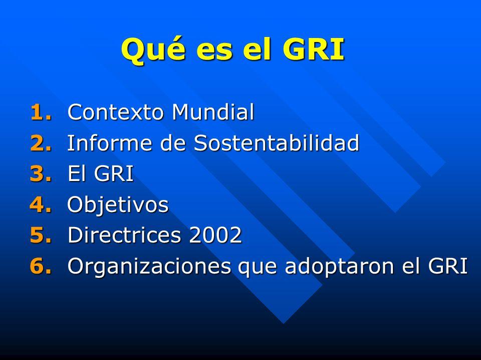 Qué es el GRI 1. Contexto Mundial 2. Informe de Sostentabilidad 3.