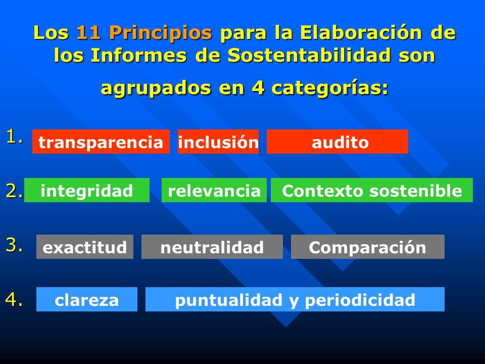Los 11 Principios para la Elaboración de los Informes de Sostentabilidad son agrupados en 4 categorías: 1.2.3.4.